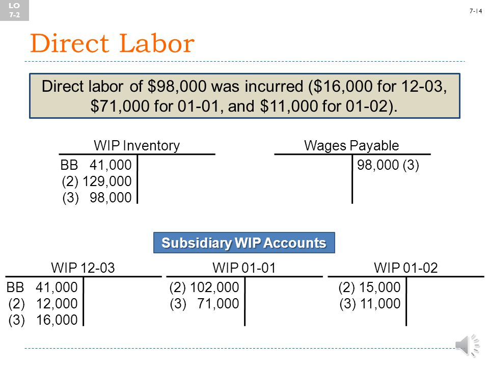 7-13 Direct Materials InShape used $12,000 of direct materials for 12-03. They also started 01-01 and 01-02 and used $102,000 and $15,000 of direct ma