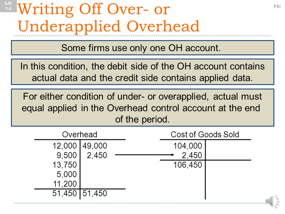 7-30 Writing Off Over- or Underapplied Overhead The two manufacturing overhead accounts are not balance sheet accounts.