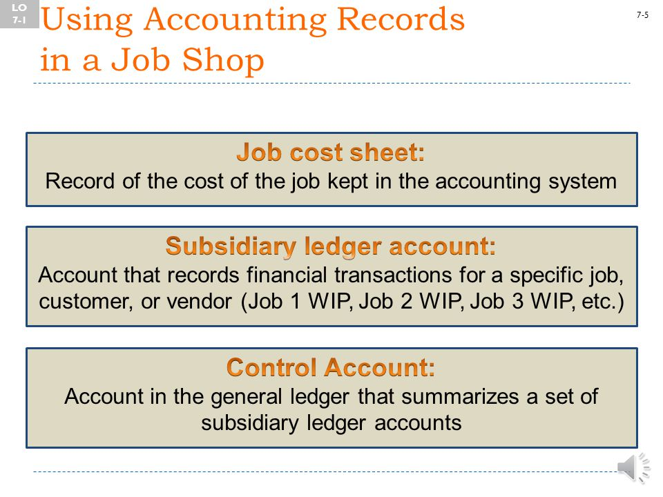 4 - 4 Two basic methods of product (or service) costing [CB's slide]: Job-costing Process-costing a spectrum Job-costing Process-costing a spectrum Many jobs for Continuous Many jobs for Continuous different customers.