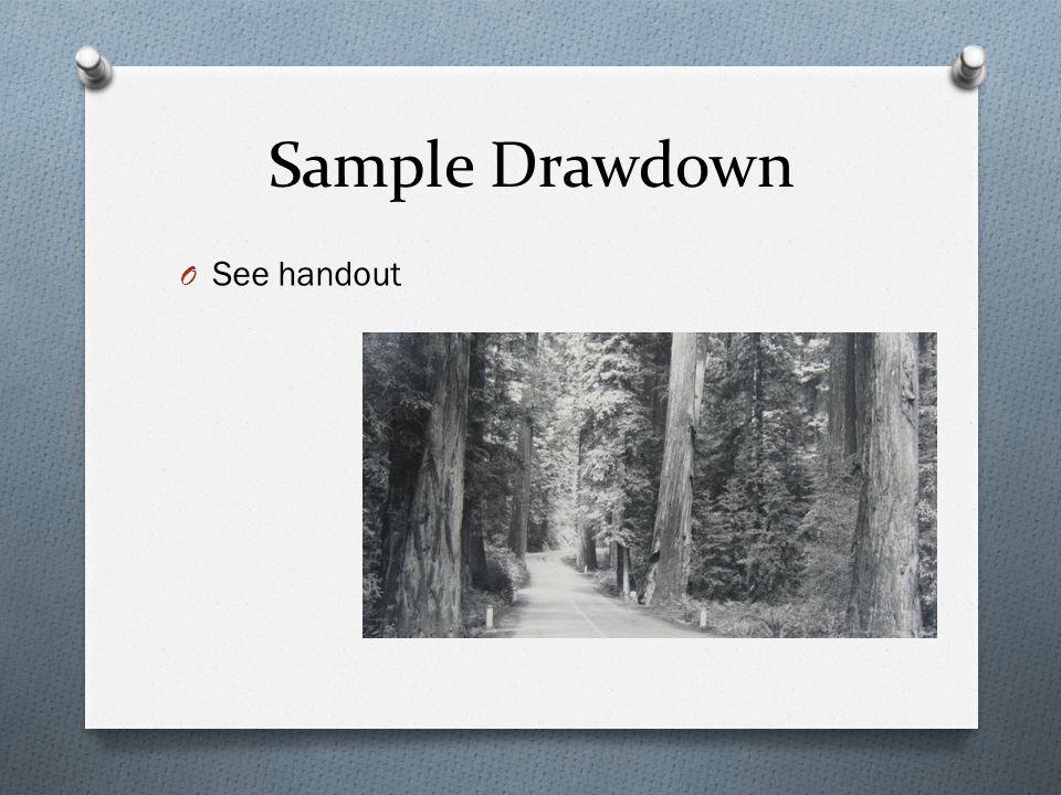 Sample Drawdown O See handout