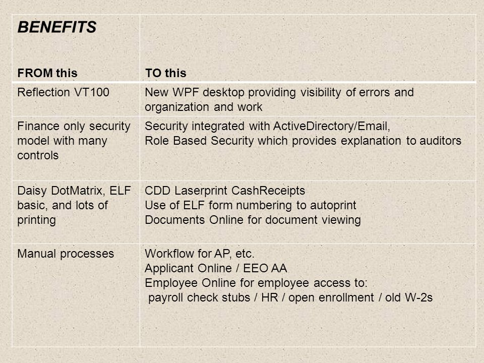 BENEFITS FROM thisTO this Receipts and huge filing areasMoving to scanning and online USER access from desktop or web to receipts Excel and Access databasesMoving to Grants Management budgeting and Indirect Cost Calculations based on the budgets formulas with daily auto-billing and job ledger categorizations Four separate views of grant funding, awards, funds available, research funds for departments Consolidated reporting with actuals using one database for Grant Awards (State / NonState) & Admin Disorganized data from so many years and versions Reorganized information accessible to those who need it