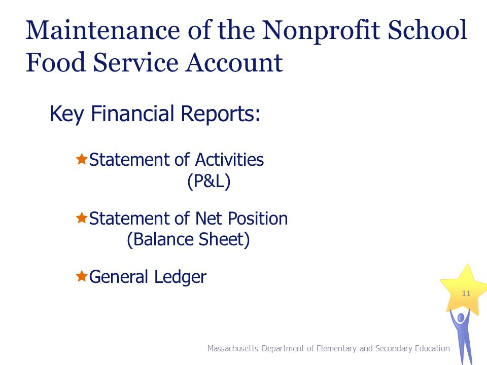 Maintenance of the Nonprofit School Food Service Account Key Financial Reports:  Statement of Activities (P&L)  Statement of Net Position (Balance S