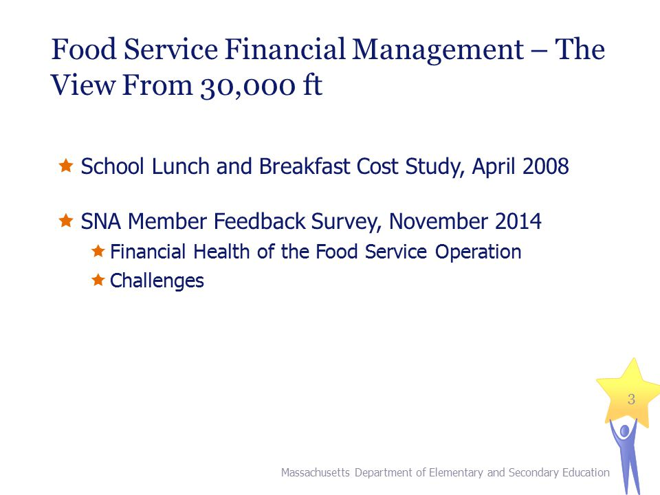 Food Service Financial Management – The View From 30,000 ft  School Lunch and Breakfast Cost Study, April 2008  SNA Member Feedback Survey, November