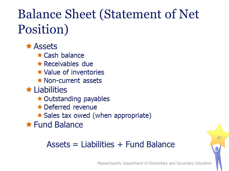 Balance Sheet (Statement of Net Position)  Assets  Cash balance  Receivables due  Value of inventories  Non-current assets  Liabilities  Outsta