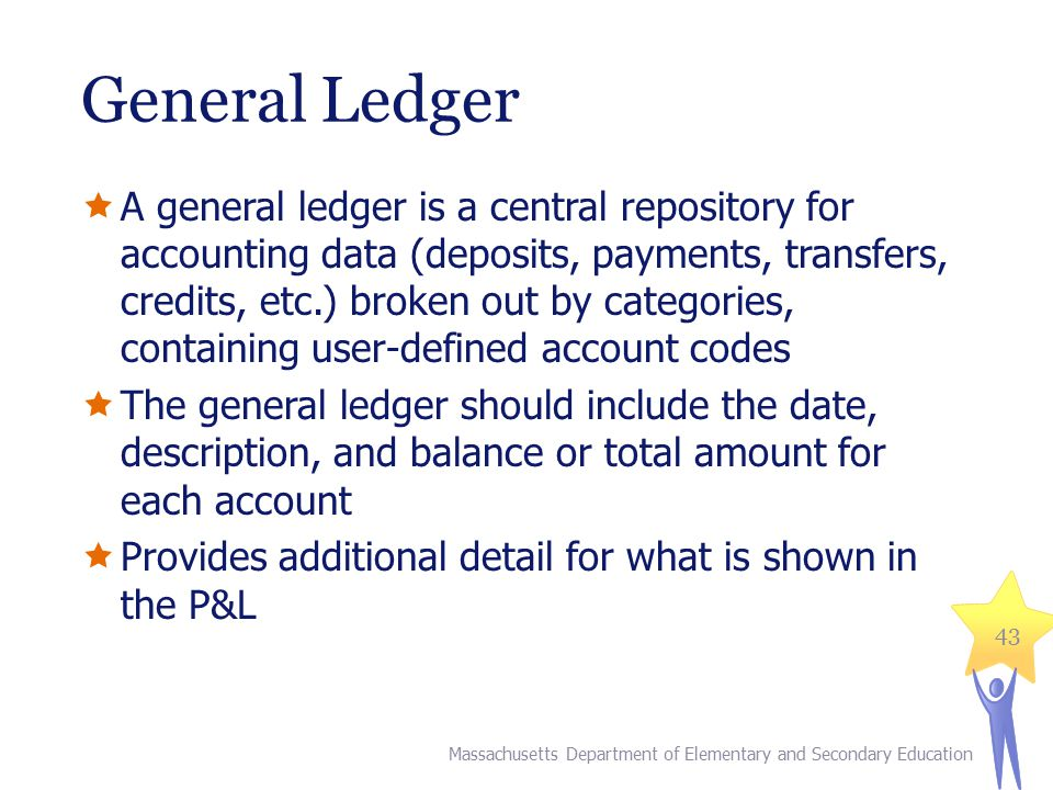 General Ledger  A general ledger is a central repository for accounting data (deposits, payments, transfers, credits, etc.) broken out by categories,