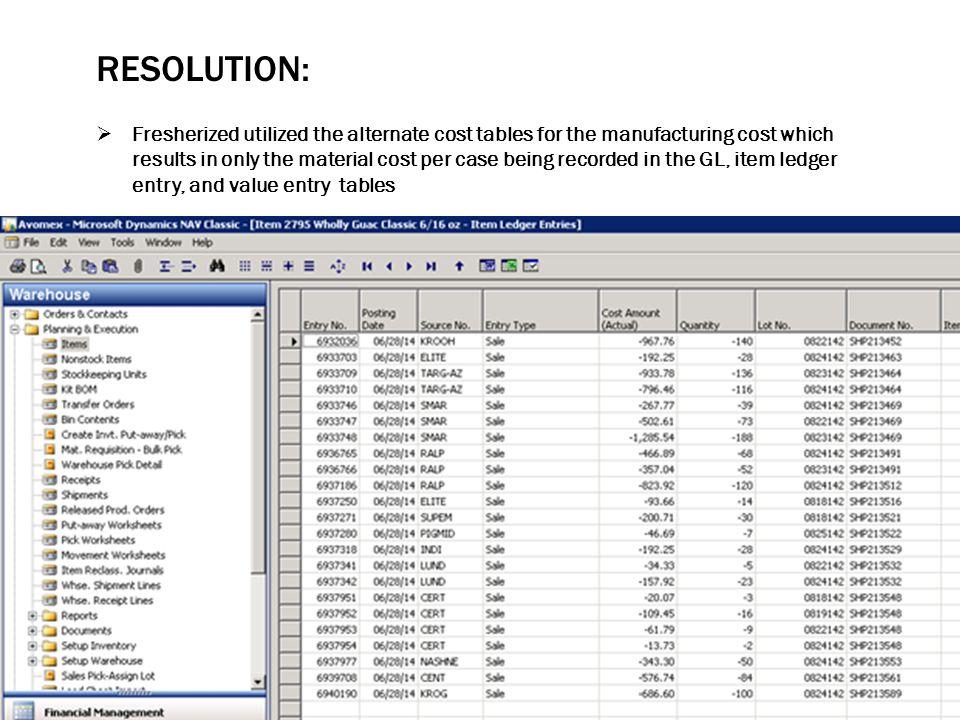 RESOLUTION:  Fresherized utilized the Full Bin Consumption functionality in NAV