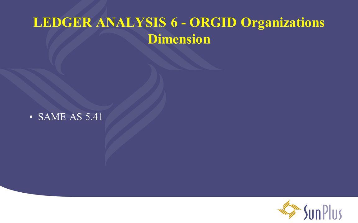 LEDGER ANALYSIS 6 - ORGID Organizations Dimension SAME AS 5.41