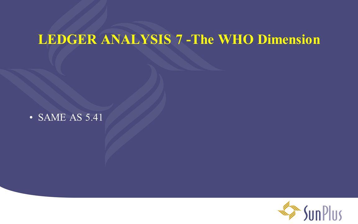 LEDGER ANALYSIS 7 -The WHO Dimension SAME AS 5.41