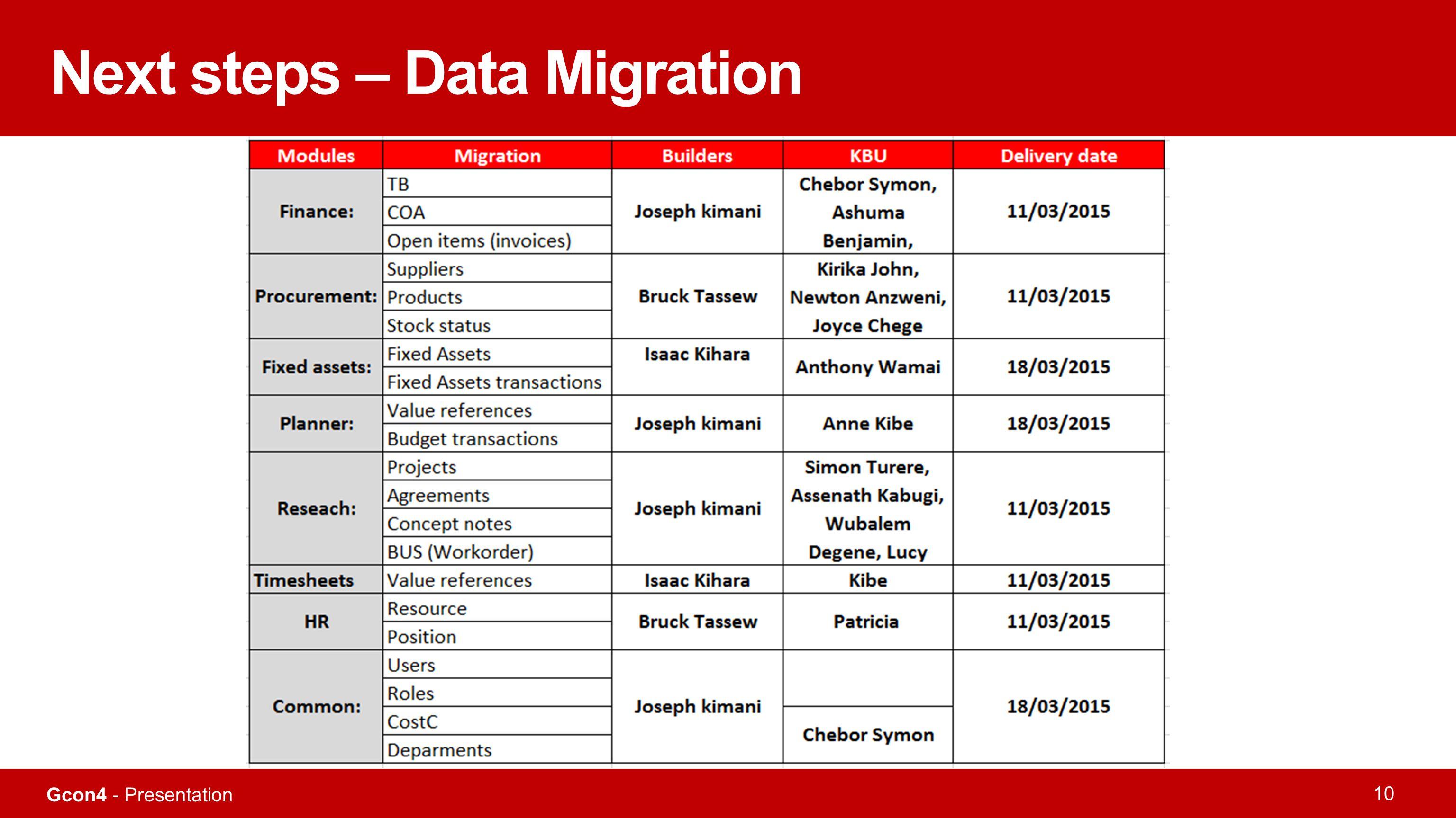 Gcon4 - Presentation 10 Next steps – Data Migration