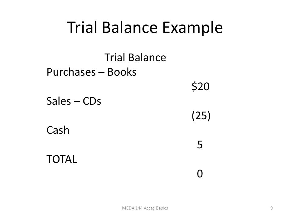 Trial Balance Example Trial Balance Purchases – Books $20 Sales – CDs (25) Cash 5 TOTAL 0 MEDA 144 Acctg Basics9