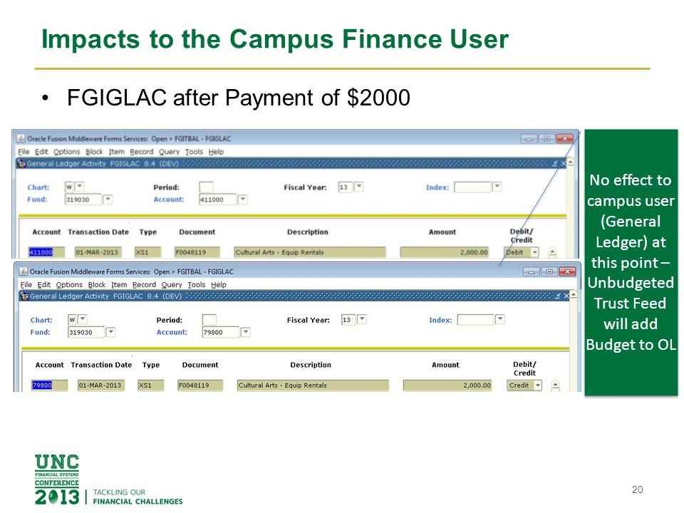 Impacts to the Campus Finance User FGIGLAC after Payment of $2000 20 No effect to campus user (General Ledger) at this point – Unbudgeted Trust Feed will add Budget to OL