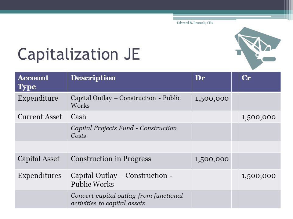 Capitalization JE Account Type DescriptionDrCr Expenditure Capital Outlay – Construction - Public Works 1,500,000 Current AssetCash1,500,000 Capital Projects Fund - Construction Costs Capital AssetConstruction in Progress1,500,000 ExpendituresCapital Outlay – Construction - Public Works 1,500,000 Convert capital outlay from functional activities to capital assets Edward B.