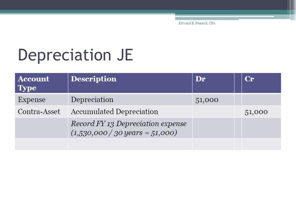 Depreciation JE Account Type DescriptionDrCr ExpenseDepreciation51,000 Contra-AssetAccumulated Depreciation51,000 Record FY 13 Depreciation expense (1,530,000 / 30 years = 51,000) Edward B.