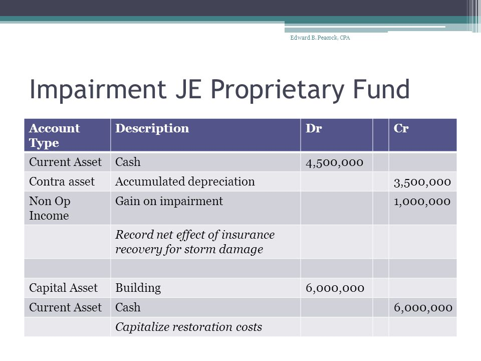 Impairment JE Proprietary Fund Account Type DescriptionDrCr Current AssetCash4,500,000 Contra assetAccumulated depreciation3,500,000 Non Op Income Gain on impairment1,000,000 Record net effect of insurance recovery for storm damage Capital AssetBuilding6,000,000 Current AssetCash6,000,000 Capitalize restoration costs Edward B.