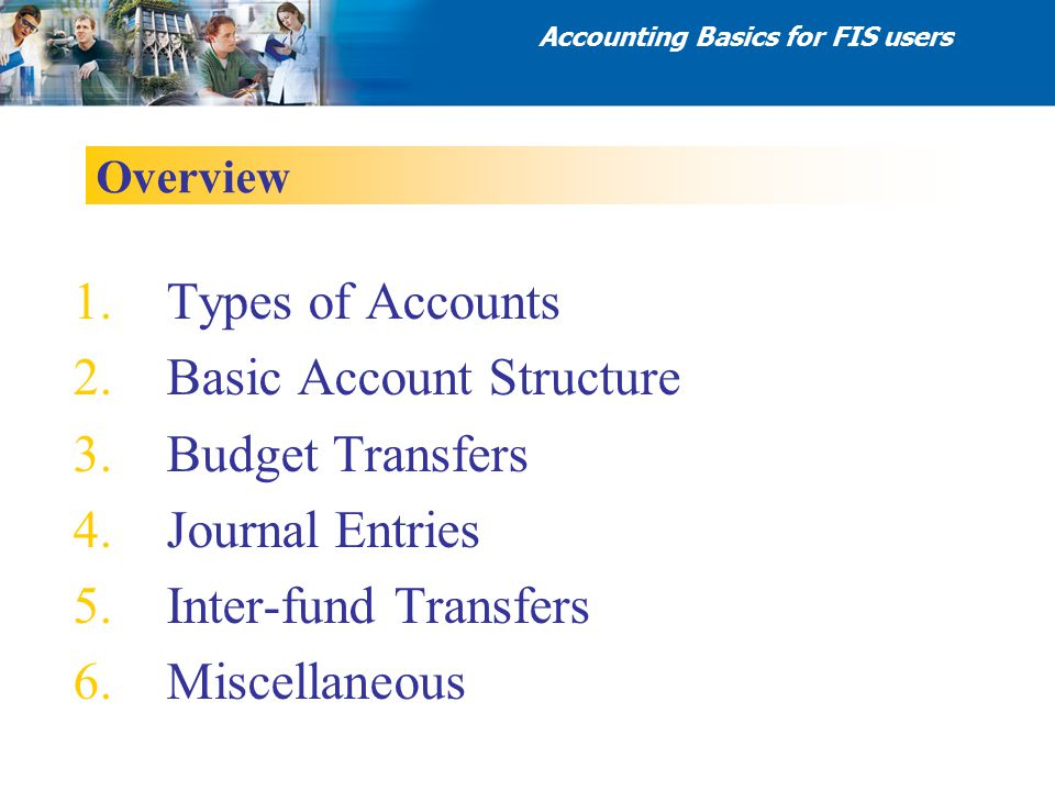 Overview 1.Types of Accounts 2.Basic Account Structure 3.Budget Transfers 4.Journal Entries 5.Inter-fund Transfers 6.Miscellaneous Accounting Basics f