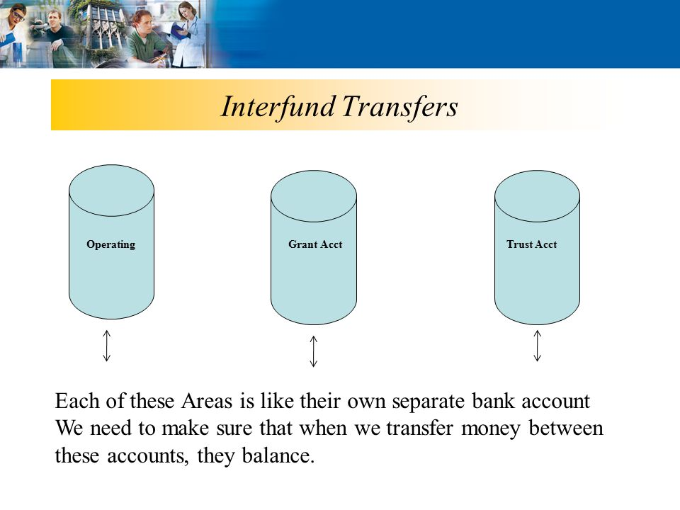 Interfund Transfers OperatingGrant AcctTrust Acct Each of these Areas is like their own separate bank account We need to make sure that when we transf
