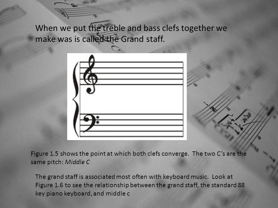 When we put the treble and bass clefs together we make was is called the Grand staff. Figure 1.5 shows the point at which both clefs converge. The two