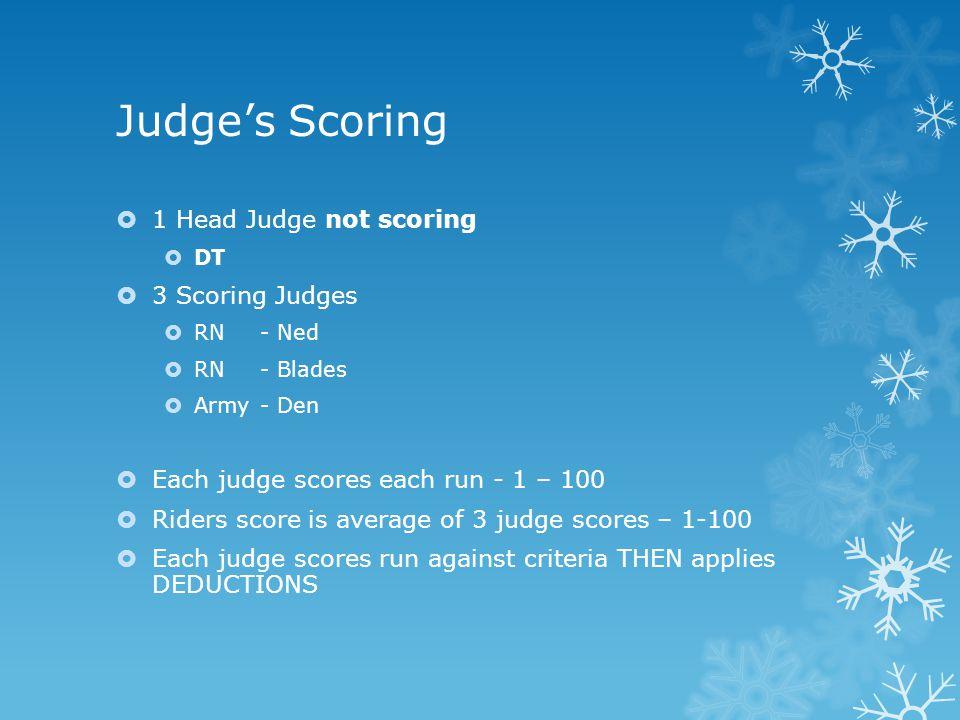 Judge's Scoring  1 Head Judge not scoring  DT  3 Scoring Judges  RN- Ned  RN- Blades  Army- Den  Each judge scores each run - 1 – 100  Riders score is average of 3 judge scores – 1-100  Each judge scores run against criteria THEN applies DEDUCTIONS