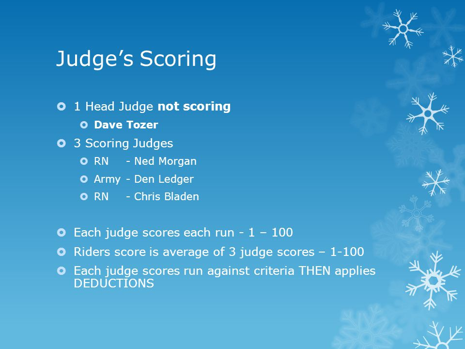 Judge's Deductions  Slopestyle Deductions  1-5Minor mistake as: unstable body during landings, slight handtouch, use of hands for stability, and other instabilities  6-15 Medium mistakes as: reverts, light touchdowns, heavy handtouchs, body contact with snow  16-20 Major mistakes as hard touchdowns, falls, complete falls  If a rider stops completely for greater than 10 seconds the run is judged to that point.