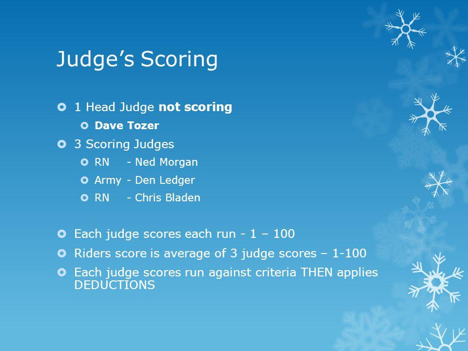 Judge's Scoring  1 Head Judge not scoring  Dave Tozer  3 Scoring Judges  RN- Ned Morgan  Army- Den Ledger  RN - Chris Bladen  Each judge scores each run - 1 – 100  Riders score is average of 3 judge scores – 1-100  Each judge scores run against criteria THEN applies DEDUCTIONS