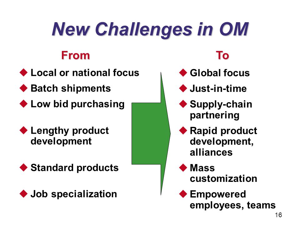 New Challenges in OM  Global focus  Just-in-time  Supply-chain partnering  Rapid product development, alliances  Mass customization  Empowered e