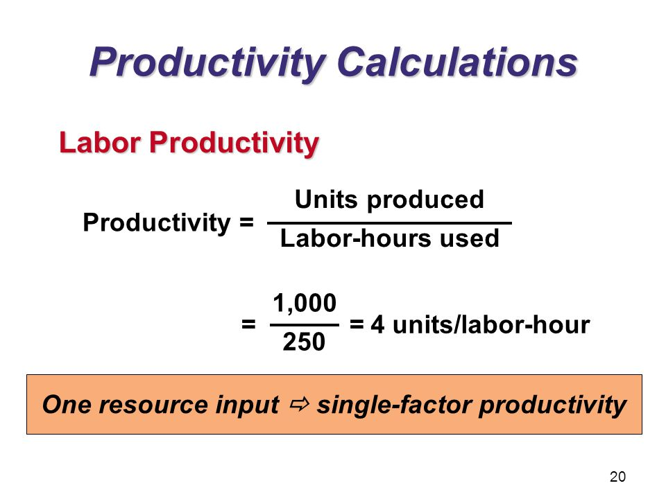 Productivity Calculations Productivity = Units produced Labor-hours used = = 4 units/labor-hour 1,000 250 Labor Productivity One resource input  sing