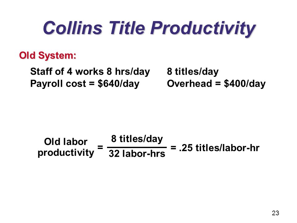 Collins Title Productivity Staff of 4 works 8 hrs/day 8 titles/day Payroll cost = $640/day Overhead = $400/day Old System: 8 titles/day 32 labor-hrs =