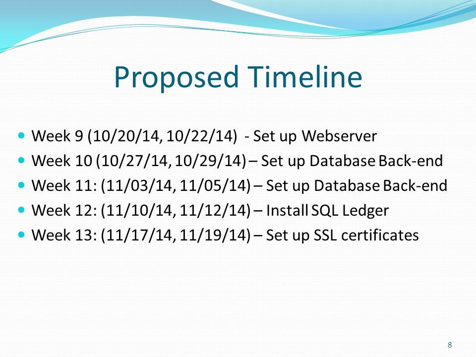 Proposed Timeline Week 9 (10/20/14, 10/22/14) - Set up Webserver Week 10 (10/27/14, 10/29/14) – Set up Database Back-end Week 11: (11/03/14, 11/05/14) – Set up Database Back-end Week 12: (11/10/14, 11/12/14) – Install SQL Ledger Week 13: (11/17/14, 11/19/14) – Set up SSL certificates 8