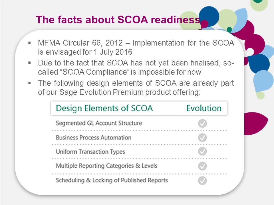 Speed Cost Growth Skill The facts about SCOA readiness  MFMA Circular 66, 2012 – Implementation for the SCOA is envisaged for 1 July 2016  Due to th