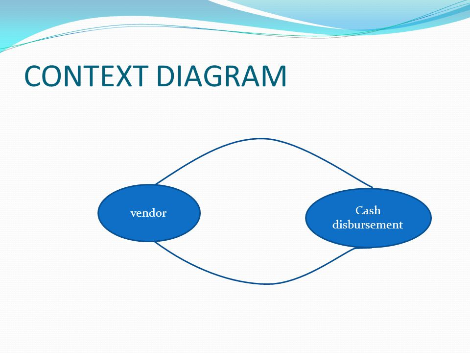 CONTEXT DIAGRAM vendor Cash disbursement