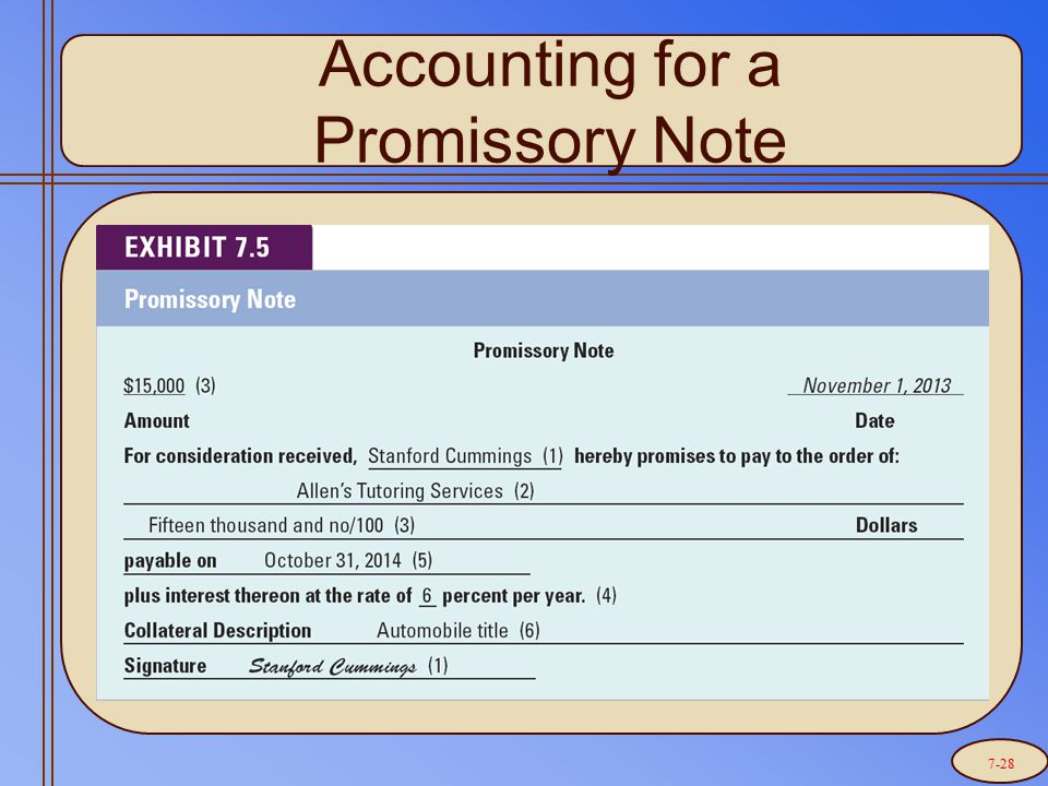 Accounting for a Promissory Note 7-28
