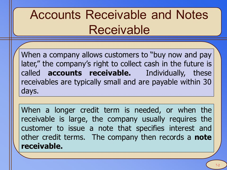Accounts Receivable and Notes Receivable When a company allows customers to buy now and pay later, the company's right to collect cash in the future is called accounts receivable.