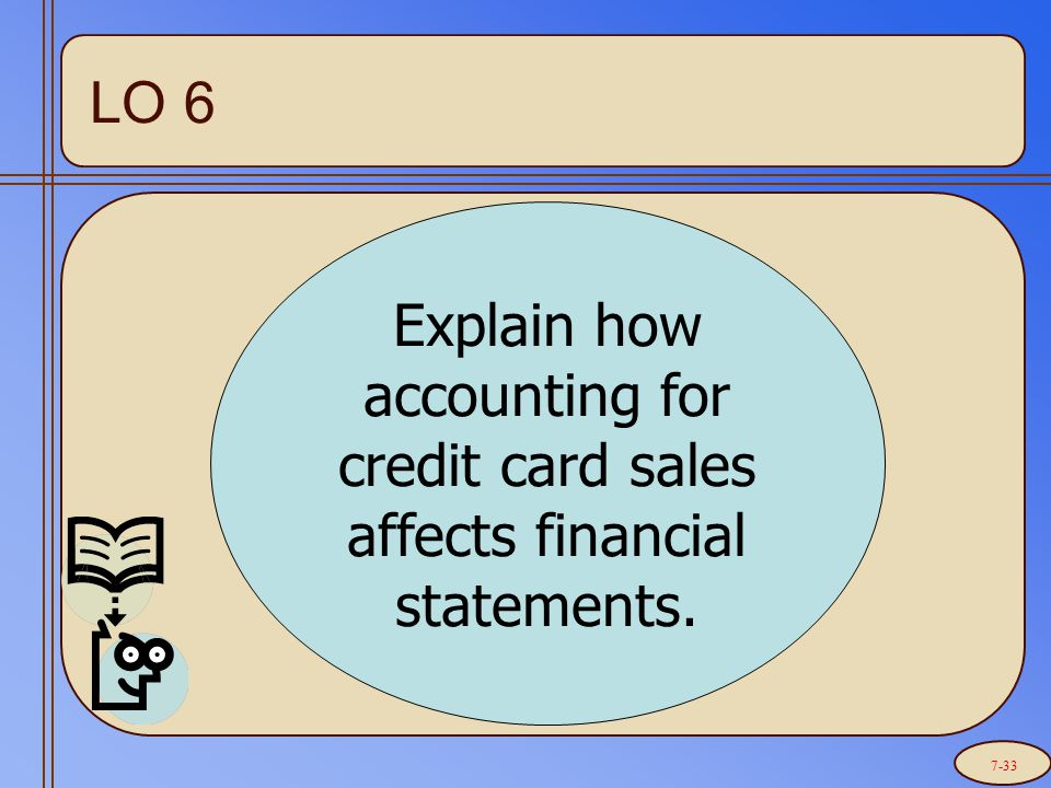 Explain how accounting for credit card sales affects financial statements. LO 6 7-33