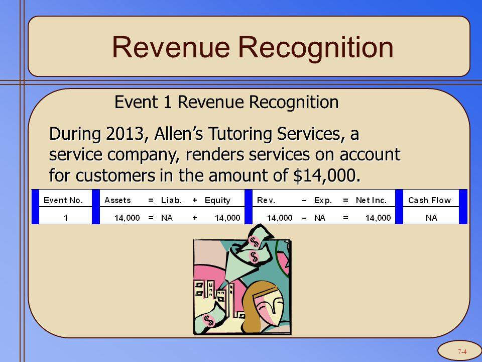 Revenue Recognition Event 1 Revenue Recognition During 2013, Allen's Tutoring Services, a service company, renders services on account for customers in the amount of $14,000.