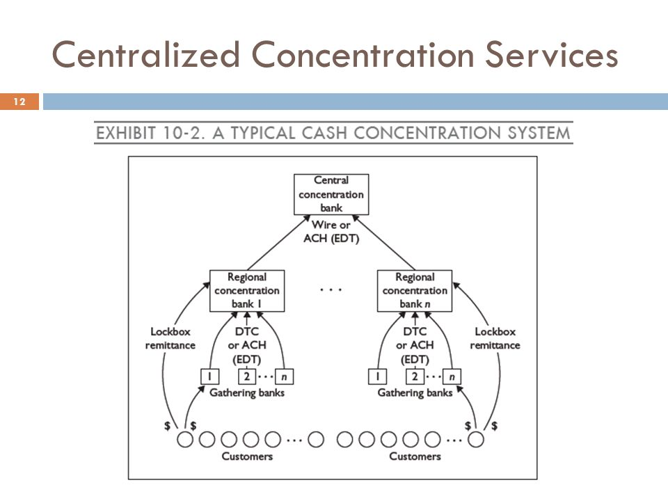 Centralized Concentration Services 12
