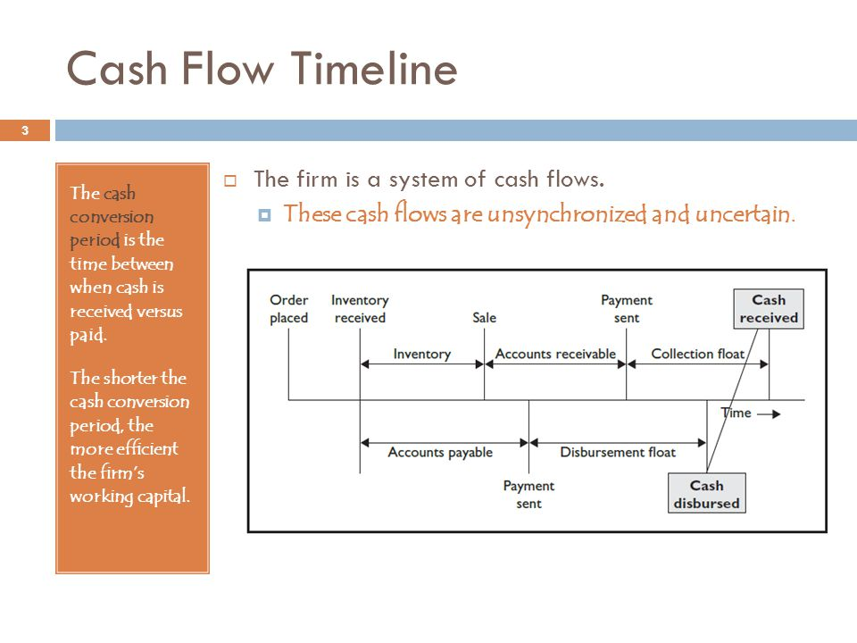 Cash Concentration Analysis 14  Create a 2-week schedule of deposit/transfer clearing activity.