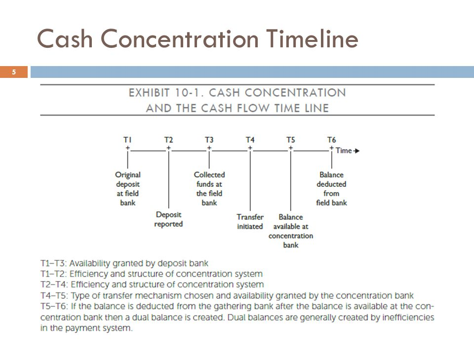 Types of Concentration Systems 6  Firms have two, basic concentration system options:  Decentralized Transfer Initiation  The firm manually transfers funds to a single account periodically.