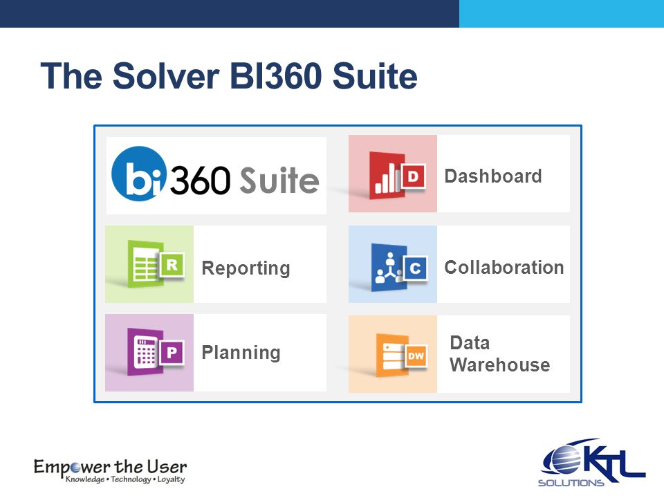 The Solver BI360 Suite Reporting Planning Dashboard Collaboration Data Warehouse Suite