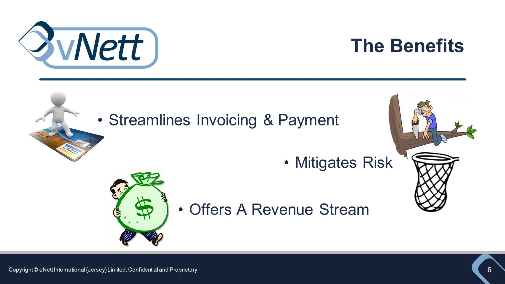 Copyright © eNett International (Jersey) Limited. Confidential and Proprietary 6 The Benefits Streamlines Invoicing & Payment Mitigates Risk Offers A