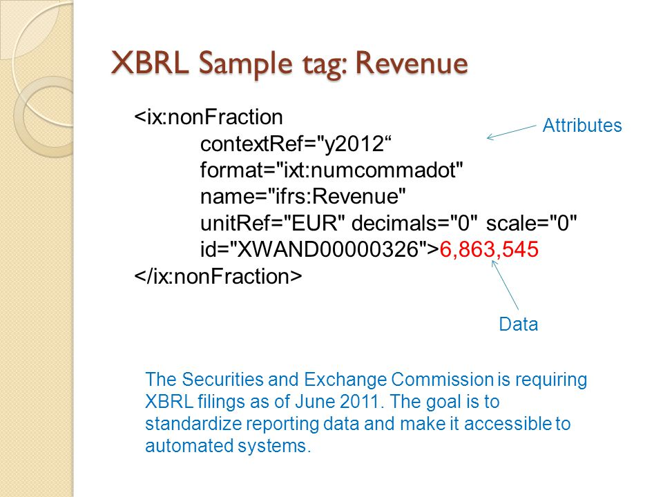 XBRL Sample tag: Revenue <ix:nonFraction contextRef=