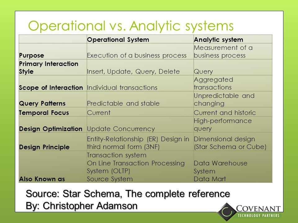 Operational vs.