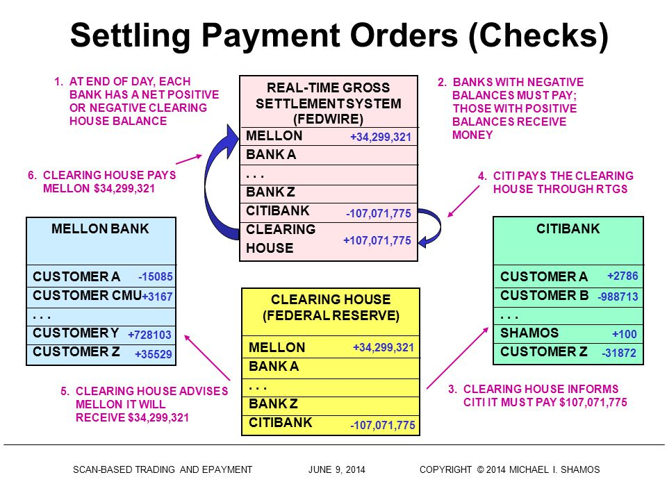SCAN-BASED TRADING AND EPAYMENT JUNE 9, 2014 COPYRIGHT © 2014 MICHAEL I.
