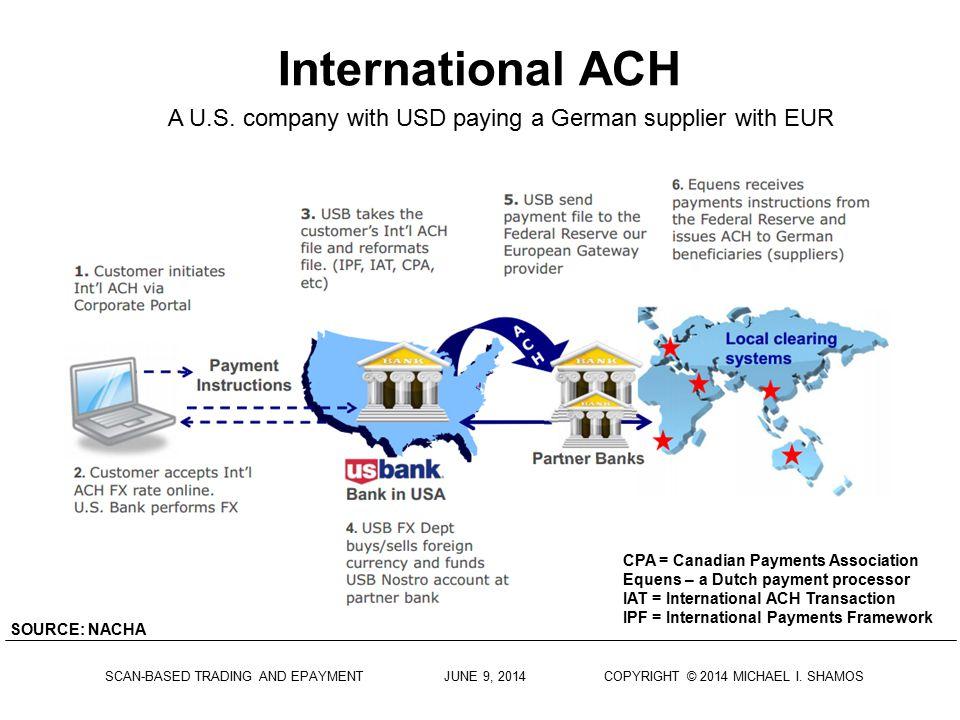 International ACH A U.S.