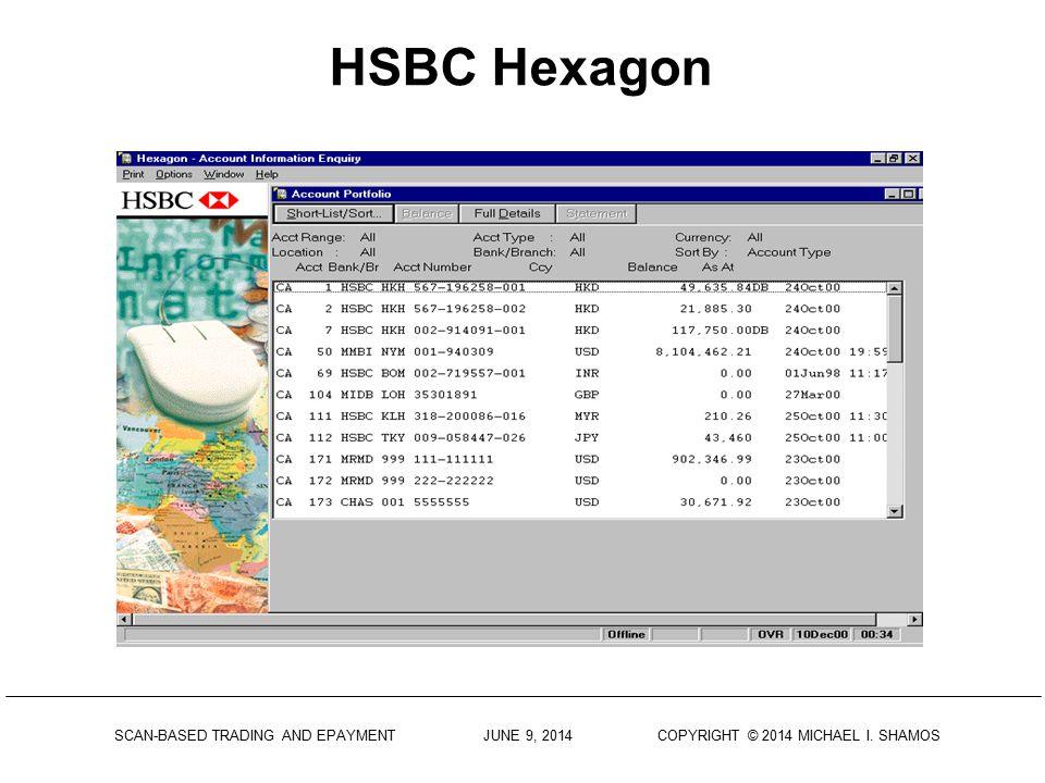 SCAN-BASED TRADING AND EPAYMENT JUNE 9, 2014 COPYRIGHT © 2014 MICHAEL I. SHAMOS HSBC Hexagon