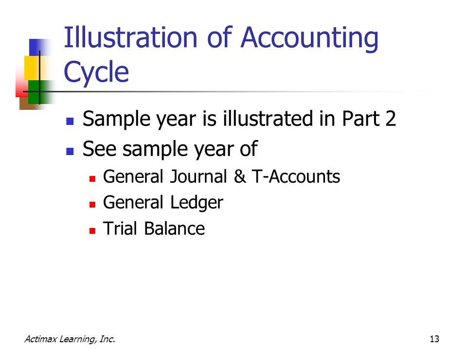 Actimax Learning, Inc.13 Illustration of Accounting Cycle Sample year is illustrated in Part 2 See sample year of General Journal & T-Accounts General Ledger Trial Balance
