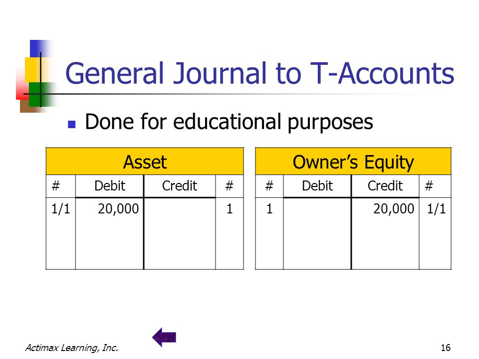 Actimax Learning, Inc.16 General Journal to T-Accounts Done for educational purposes AssetOwner's Equity #DebitCredit##DebitCredit# 1/120,00011 1/1