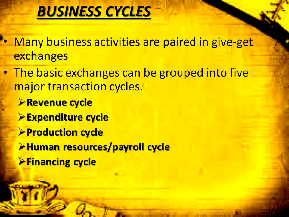 BUSINESS CYCLES Many business activities are paired in give-get exchanges The basic exchanges can be grouped into five major transaction cycles.  Rev