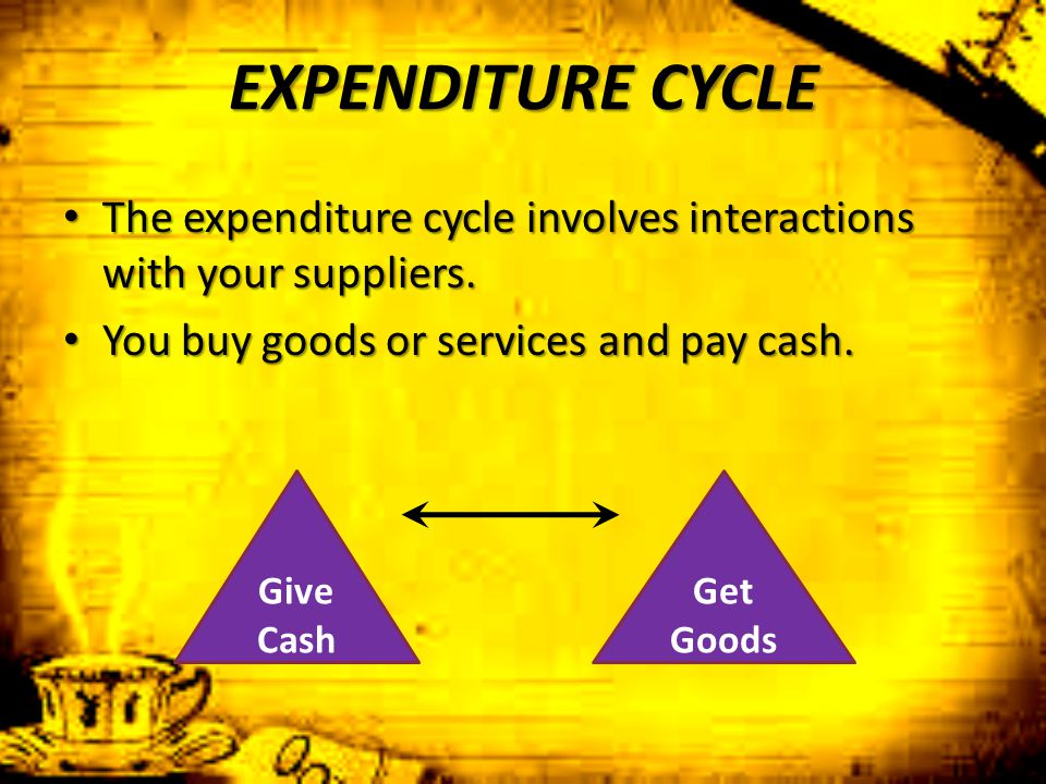 EXPENDITURE CYCLE The expenditure cycle involves interactions with your suppliers. The expenditure cycle involves interactions with your suppliers. Yo