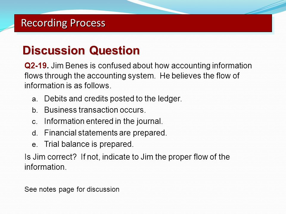 Q2-19. Jim Benes is confused about how accounting information flows through the accounting system. He believes the flow of information is as follows.