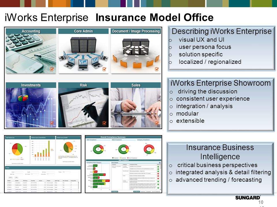 iWorks Enterprise Insurance Model Office iWorks Enterprise Showroom o driving the discussion o consistent user experience o integration / analysis o modular o extensible 10 Insurance Business Intelligence o critical business perspectives o integrated analysis & detail filtering o advanced trending / forecasting Describing iWorks Enterprise o visual UX and UI o user persona focus o solution specific o localized / regionalized
